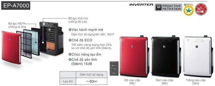 Máy lọc không khí Hitachi EP-A7000